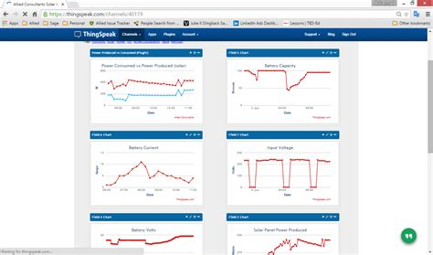 iot home automation power monitoring samsung iot