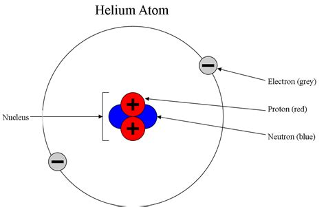 labelled diagram of an atom labeled atom diagram www pixshark images galleries