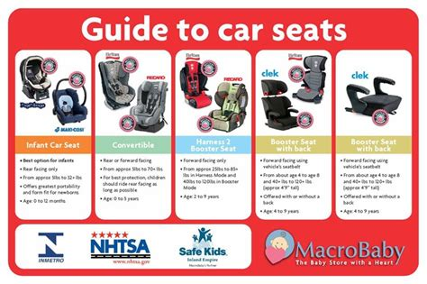 car seat chart babies toddlers