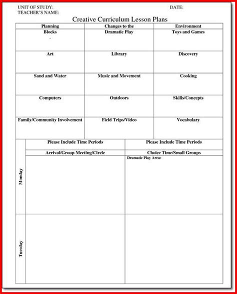 Child Care Lesson Plan Template by Creative Curriculum For Preschool Lesson Plan Templates Project Edu Hash