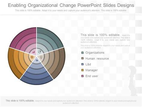 New Enabling Organizational Change Powerpoint Slides Designs New Powerpoint Slide Designs