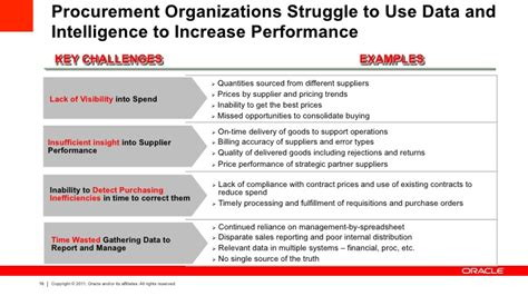 procurement spend analysis template oracle procurement and spend analytics for oracle e
