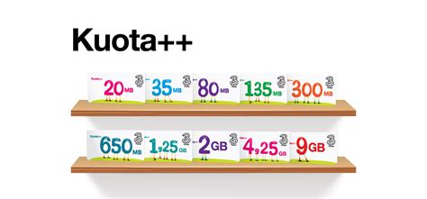 Tri Kuota 1 25gb info tarif kuota tri dan cara isi ulang paket kouta