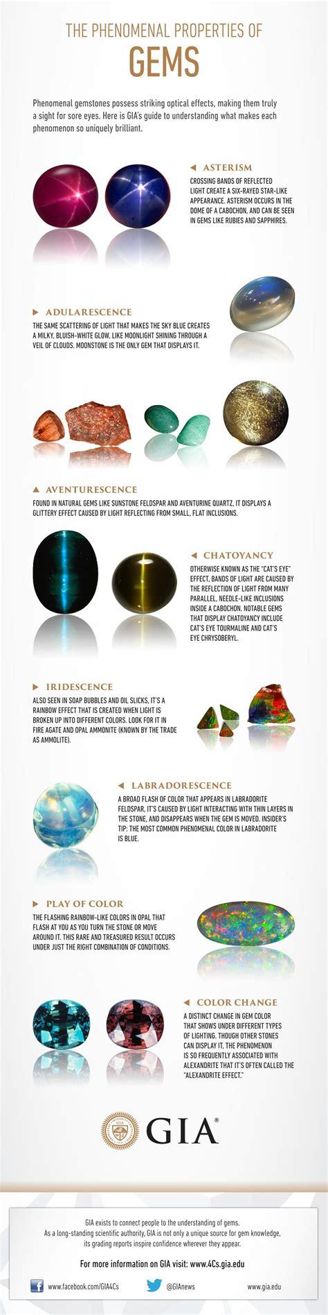 the phenomenal properties of gems 081114 more