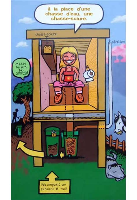 Bd Toilette by Apr 232 S Les Toilettes 224 Eau Les Toilettes S 232 Ches