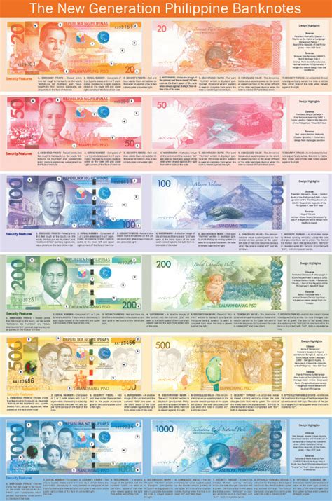 currency converter won korean money exchange rate philippines