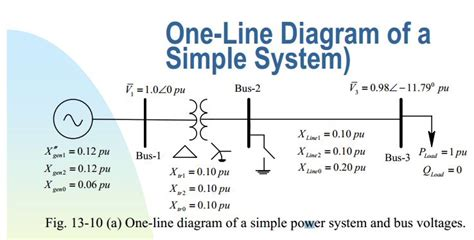 simple line diagram construct a one line diagram similar to figure 13