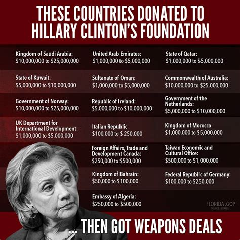 Does Clinton A Criminal Record Quot Our Adversaries Almost Certainly A