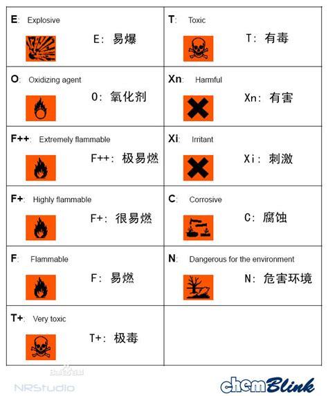xn com 危险品标志 t xi xn是什么意思 百度知道