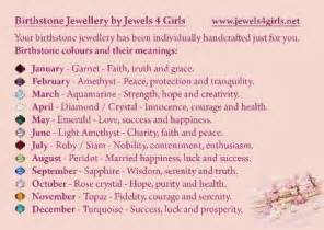 birthstones by month color and meaning birthstone meanings and colors images