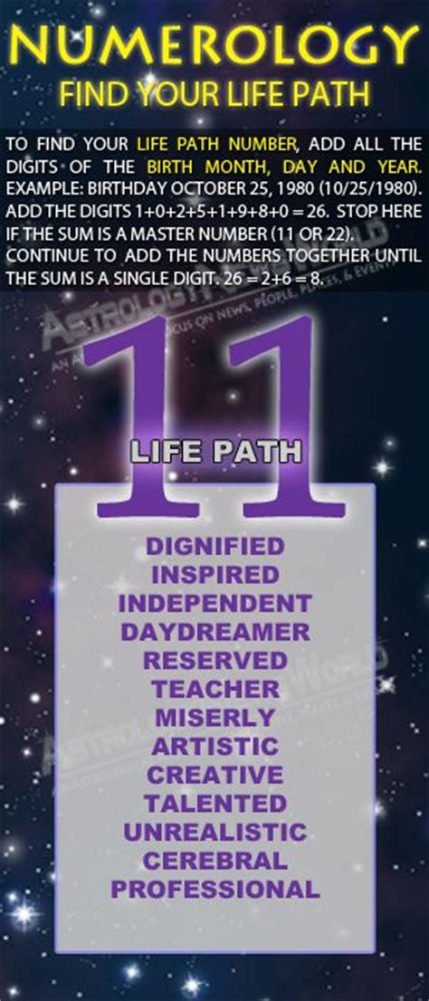 numerology life path 11 new age numerology pinterest