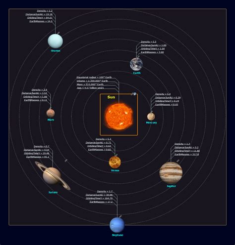 diagram of the solar system comfortable solar system diagram pictures inspiration