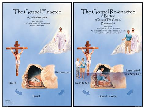 Attractive Church Of Christ Bible Study Material #5: Gospel-enacted-re-enacted-page-0.jpg