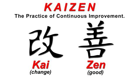 all aboard storage big tree road kaizen the practice of continuous improvement all