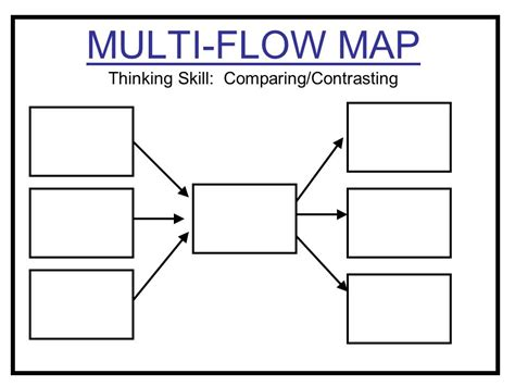 multi flow map simple venn diagram simple euler diagram elsavadorla