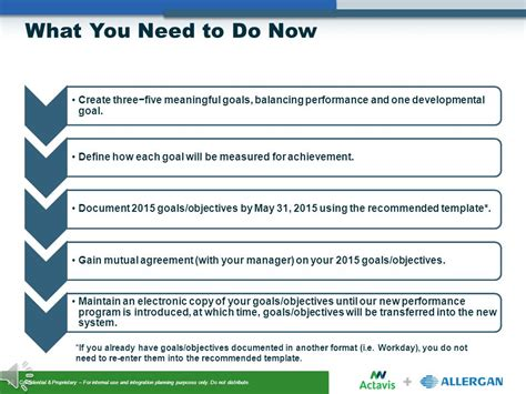 What You Need To Enter A Mba Program by Goals Objectives Setting Ppt