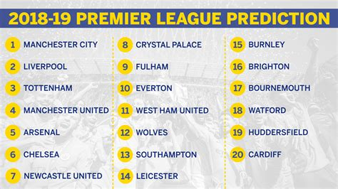 la premier league table premier league 2018 19 table prediction city win united