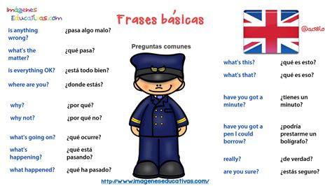 preguntas basicas de espanol frases b 225 sicas para una conversaci 243 n en ingles 7