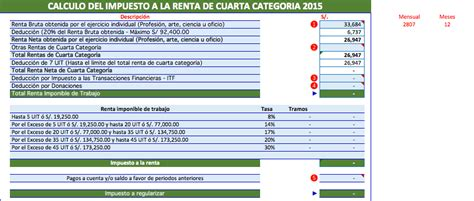 renta de 4ta categoria 2016 peru impuesto a la renta 4ta categoria 2015
