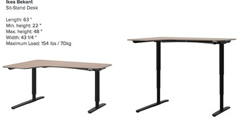 ikea sit stand desk review sit to stand desk ikea home furniture design
