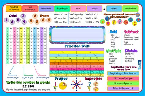 student support desk rug middle primary deskmat editable printable resources and classroom activities