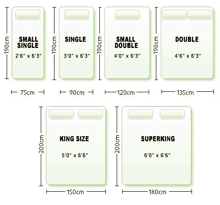 dimensione letto dimensioni dei letti inglesi