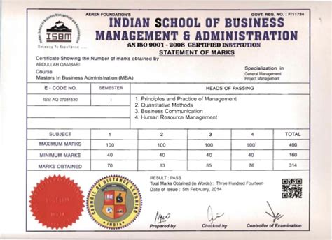 Mba Administration Degree by Mba Sheets