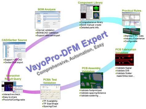 design expert demo dfm expert design for manufacturing analysis dff dfa
