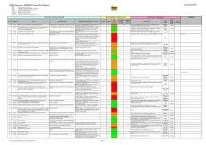 Construction Risk Assessment Template by Construction Project Risk Assessment Template Cfxq