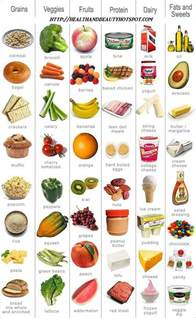 Flash Cards Staples Food Groups Chart 21 Day Fix Healthy Food Pinterest