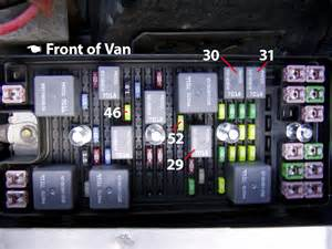 davintosh 187 trailer wiring on the 2005 ford freestar