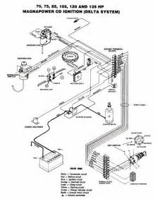 70 hp outboard wiring diagram 70 get free image about wiring diagram