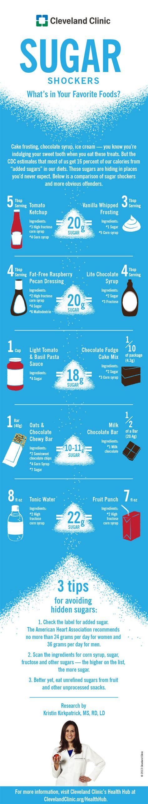 Health Food Shockers by 5 Sugar Shockers What S In Your Favorite Foods Health