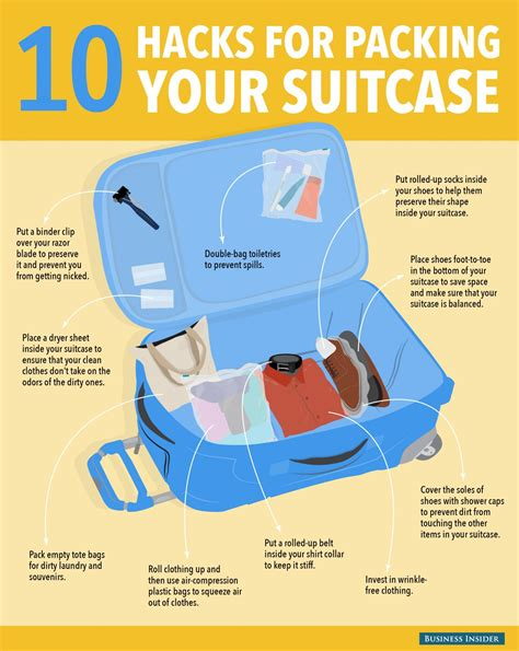 packing hacks how to pack a suitcase business insider