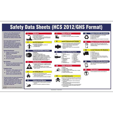how many sections in a sds how many sections are on a 2012 hcs compliant sds 28