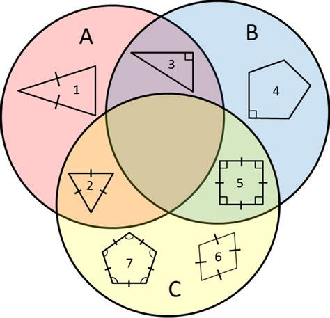 venn diagram geometry venn diagram in geometry choice image how to guide and