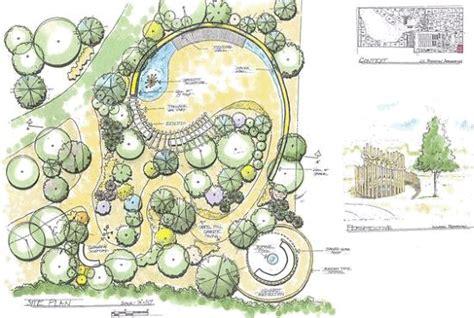 Garden Plan Ideas Informal Design Landscape Plans Pinterest Design