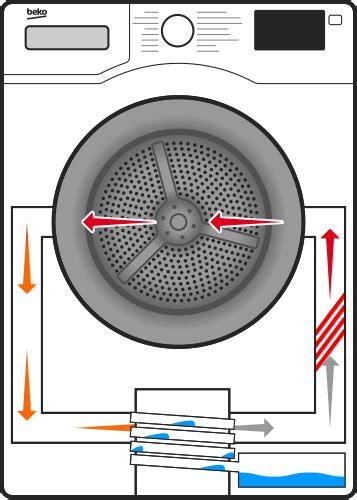 beko dryer wiring diagram choice image wiring diagram