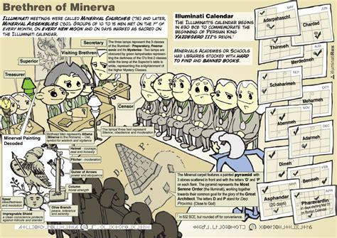 illuminati secrets brethren of minerva illuminati secret meetings