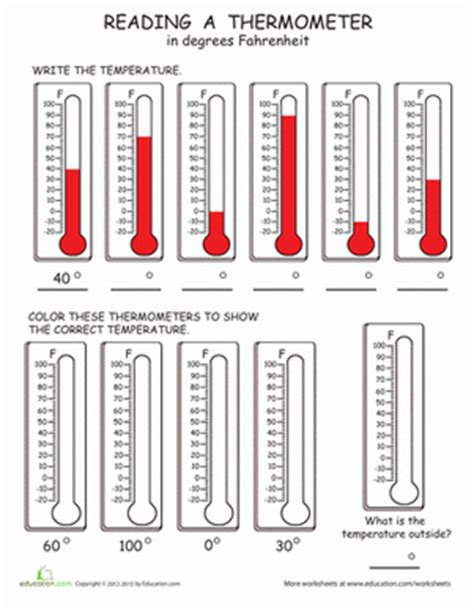 Reading A Thermometer Worksheet by Reading A Thermometer Worksheet Abitlikethis