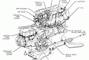 2001 saturn sl1 engine diagram wedocable