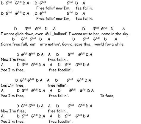 Fallin For You Guitar Chords
