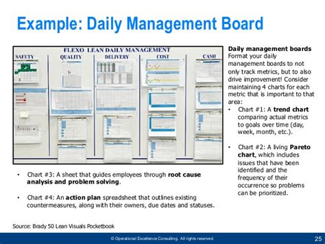 Sqdc Templates Images Reverse Search Visual Management Board Template