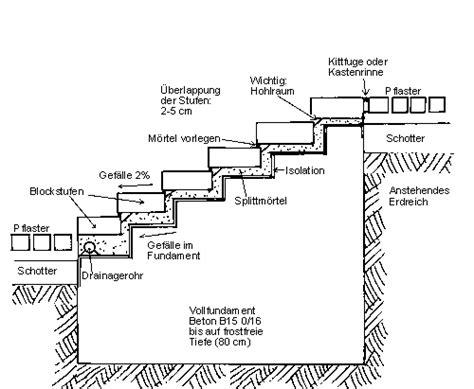 blockstufen treppe bauen au 223 entreppen