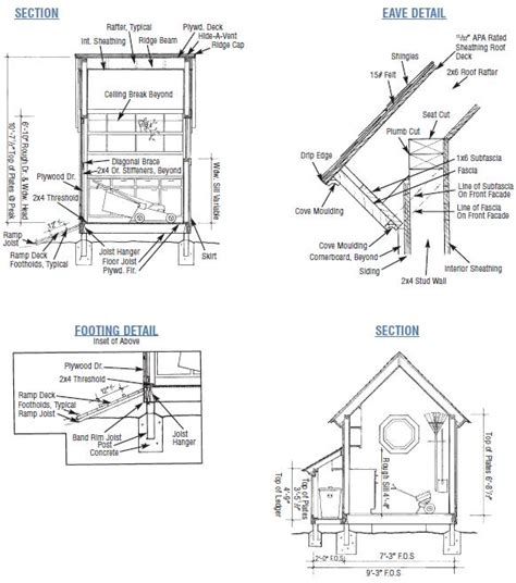 Shed Construction Details by Garden Shed Plans Free Blueprints For Building A Shed