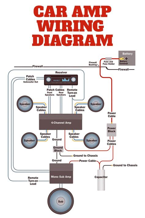 car audio lifier wiring diagrams wiring diagram