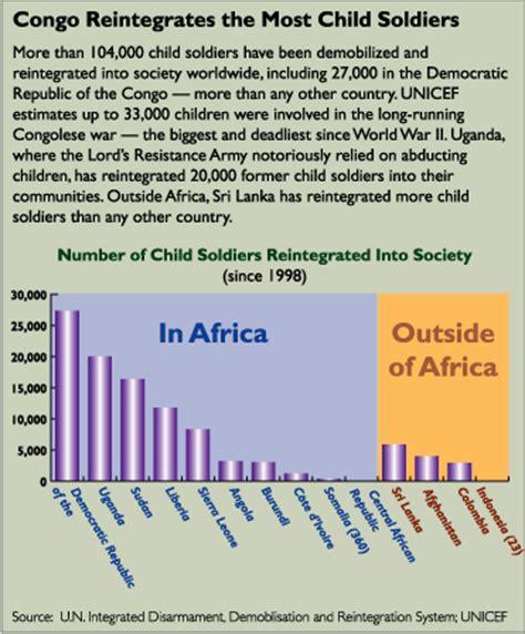Child Soldiers Essay by College Essays College Application Essays Child Soldier Essay