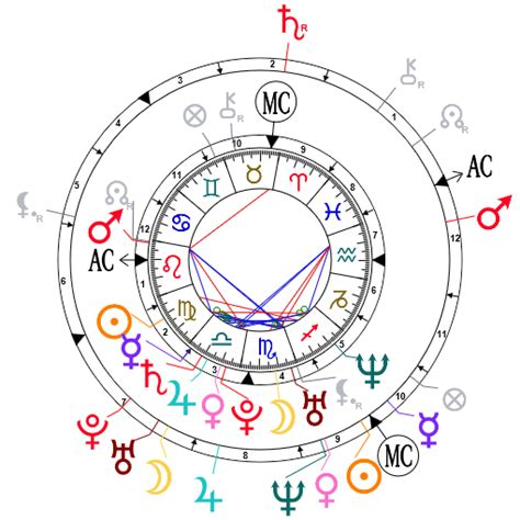 orlando bloom natal chart astrology and compatibility beyonce and jay z