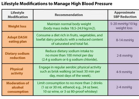 Tensimeter Digital Citizen giz images blood pressure post 5