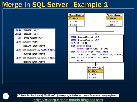 tutorial video sql sql server net and c video tutorial part 69 merge in